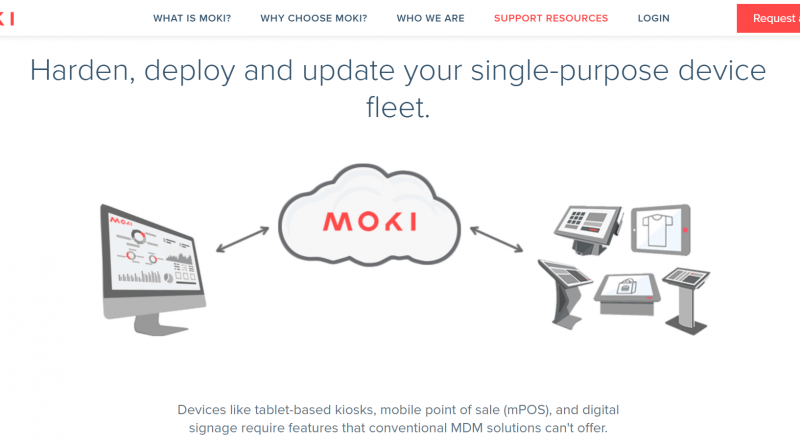 Dura Holdings Acquires Moki Mobility