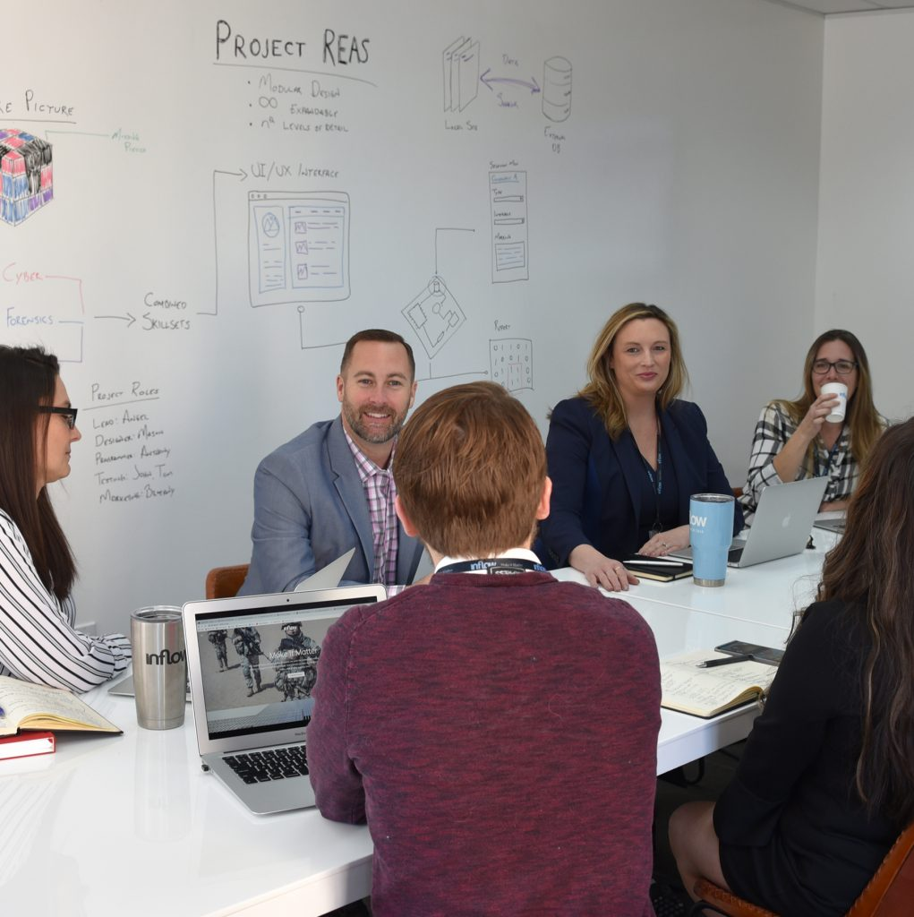 Inflow team from left: Tiffany Perkins, John Goodwin, founder Angel Crockett, Karla Brown, Katherine Garza, Mason Cardiff. Courtesy photo.