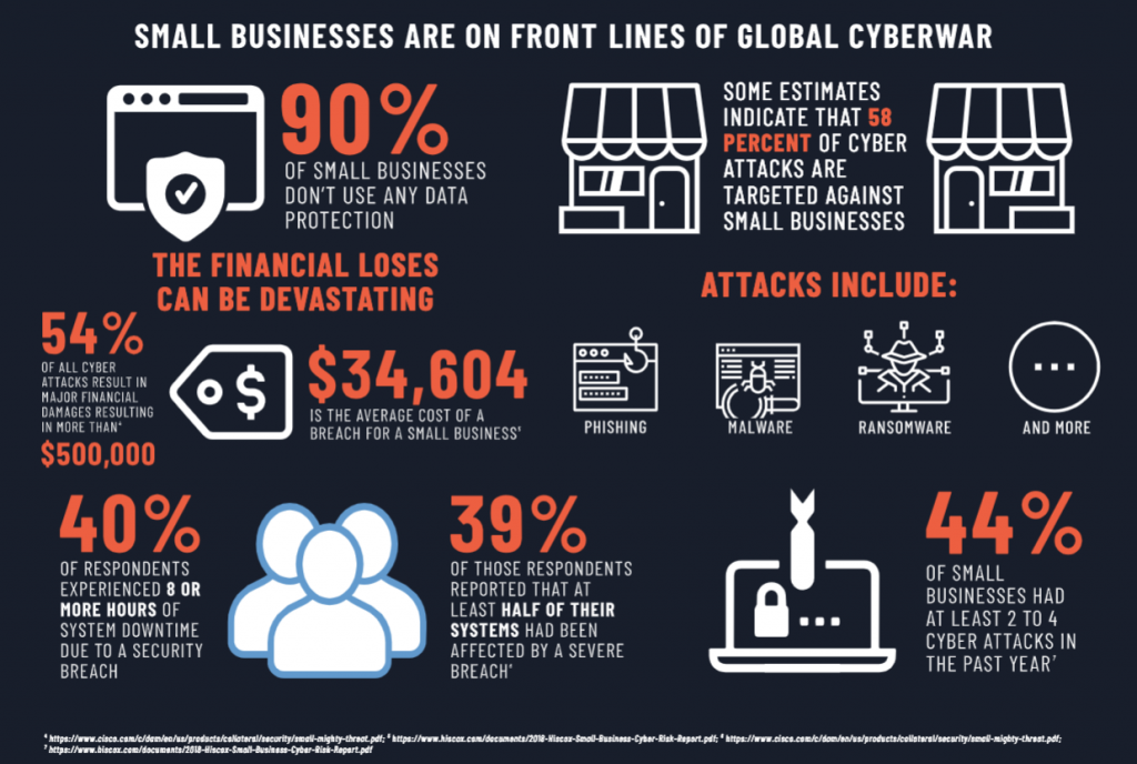 The Global Cyber Alliance debuted free cybersecurity resources to help small businesses. Courtesy image.