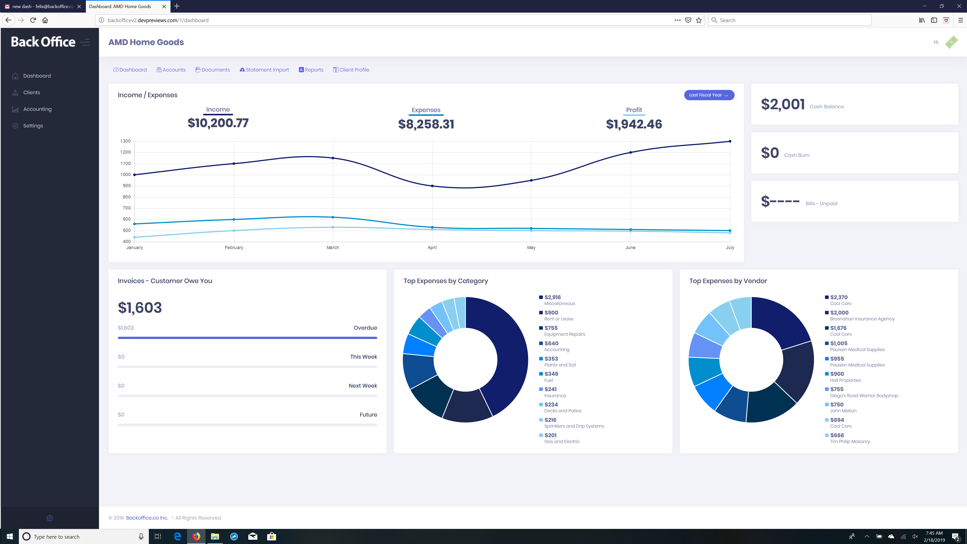 Back Office AI platform has a dashboard that provides current financial totals for a business. Courtesy image.