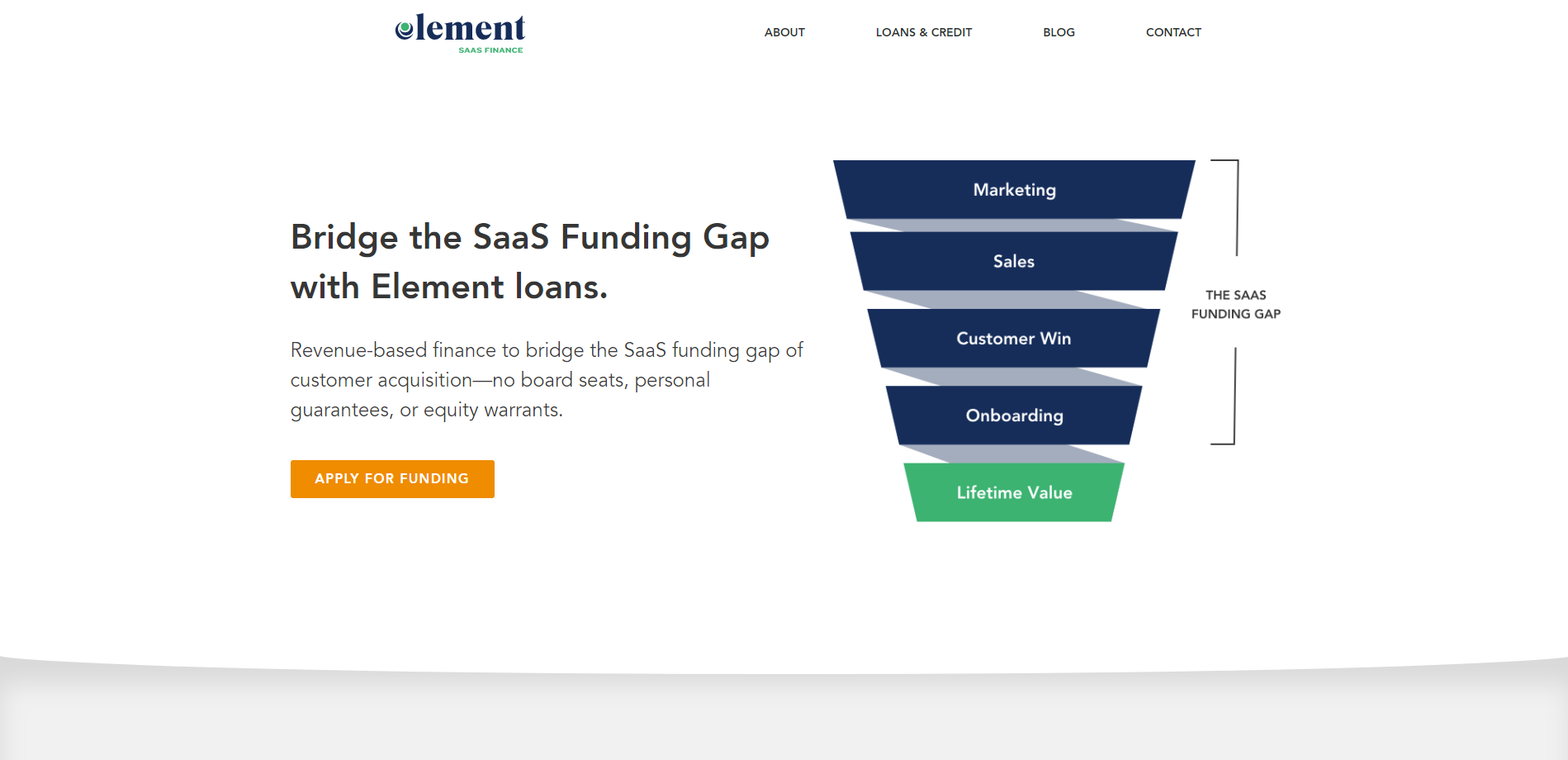 Scaleworks Spins Out Element SaaS Finance, a Debt Fund for Startup Financing