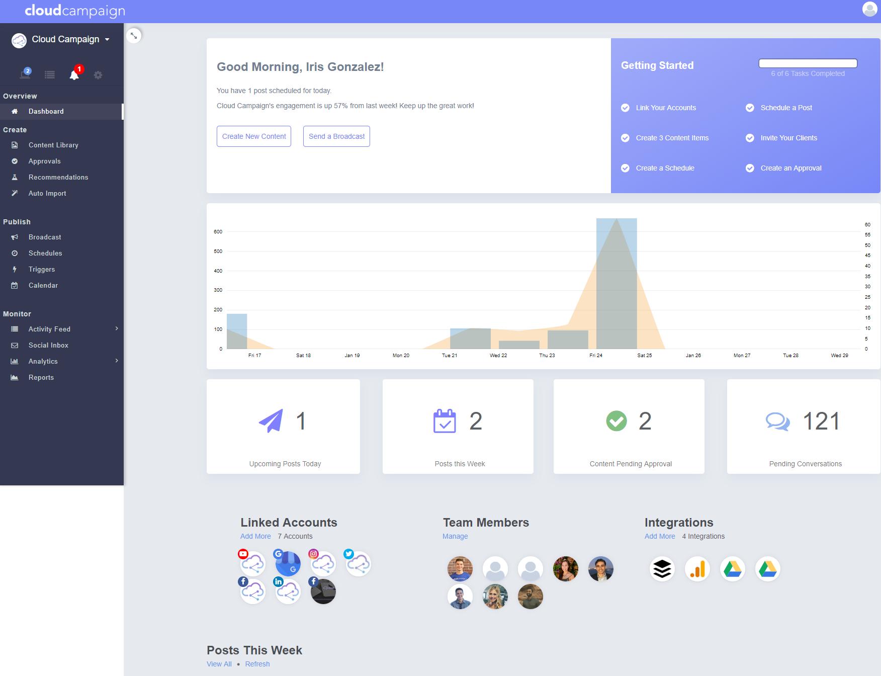 Cloud Campaign screenshot of a demo dashboard