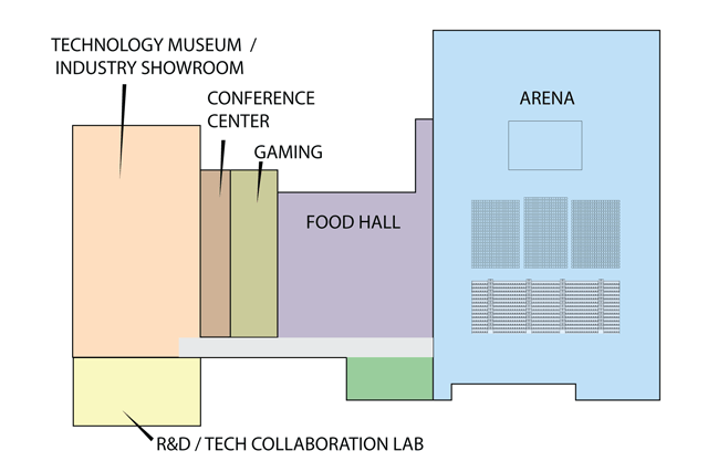 Capital Factory's Center for Defense Innovation (CDI) will be based in the R&D Tech Collaboration Lab. Image courtesy Port San Antonio.